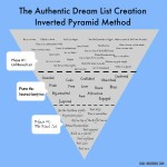Dream List Phase 3