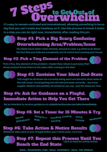 7 Steps to Get Out of Overwhelm #HealYourselfHealtheWorld