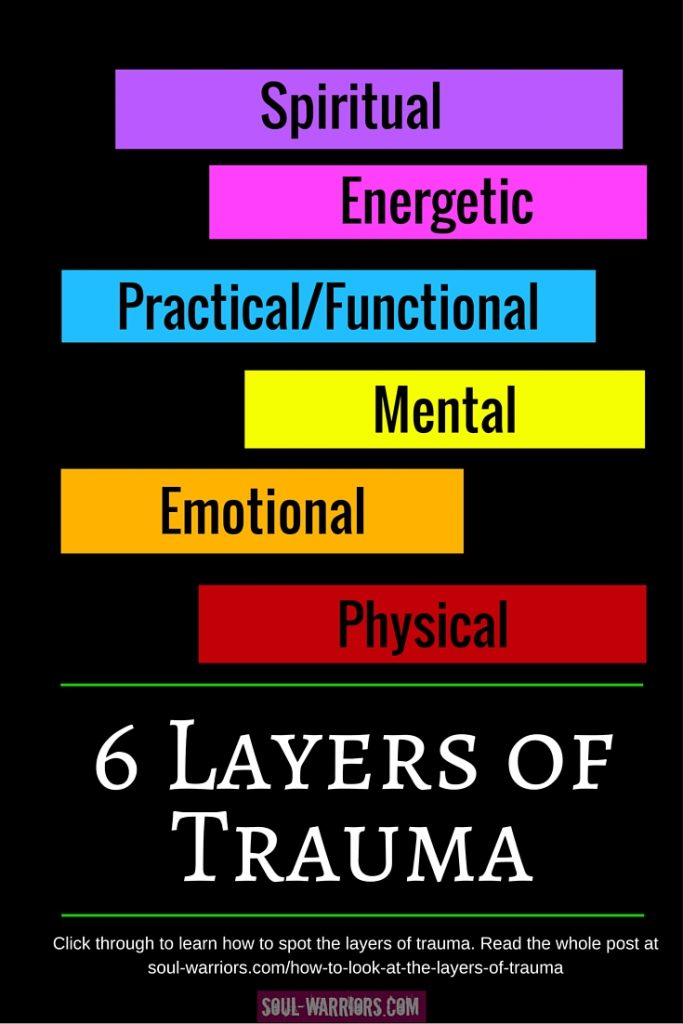 Many people finish therapy and still don't have the life they want. This can be because there are layers of trauma beyond emotions and each must be addressed. Read how at: http://www.soul-warriors.com/how-to-look-at-the-layers-of-trauma